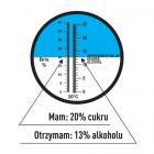 Рефрактометр 0-40° Brix, 0-25% спирт. 405570